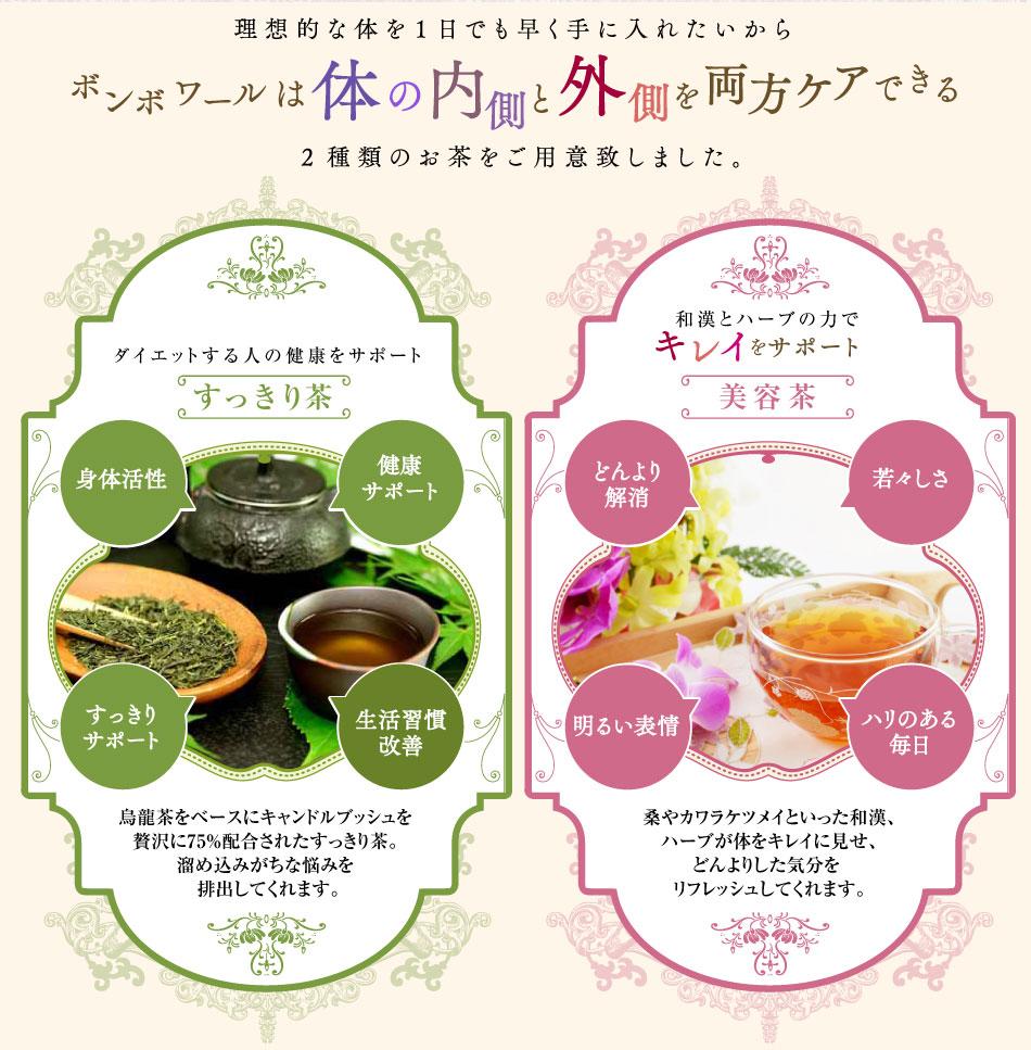 金澤ゆう ダイエット ボンボワール 効果 口コミ 副作用 成分